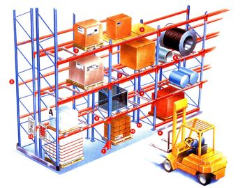 China High density heavy weight selective pallet rack , customized longspan shelving supplier
